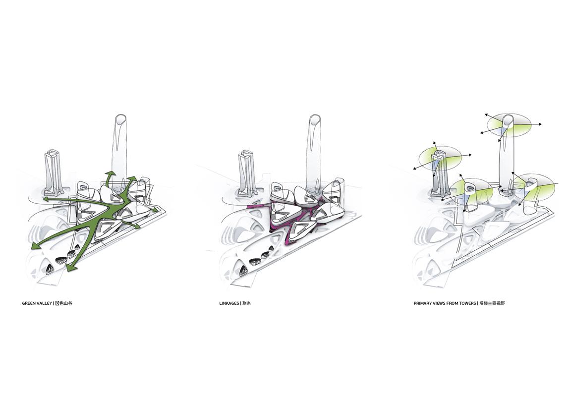 central zhuhai mixed use development|10design图片